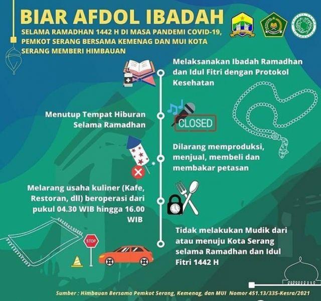 Ketentuan selama ramadhan 1442H